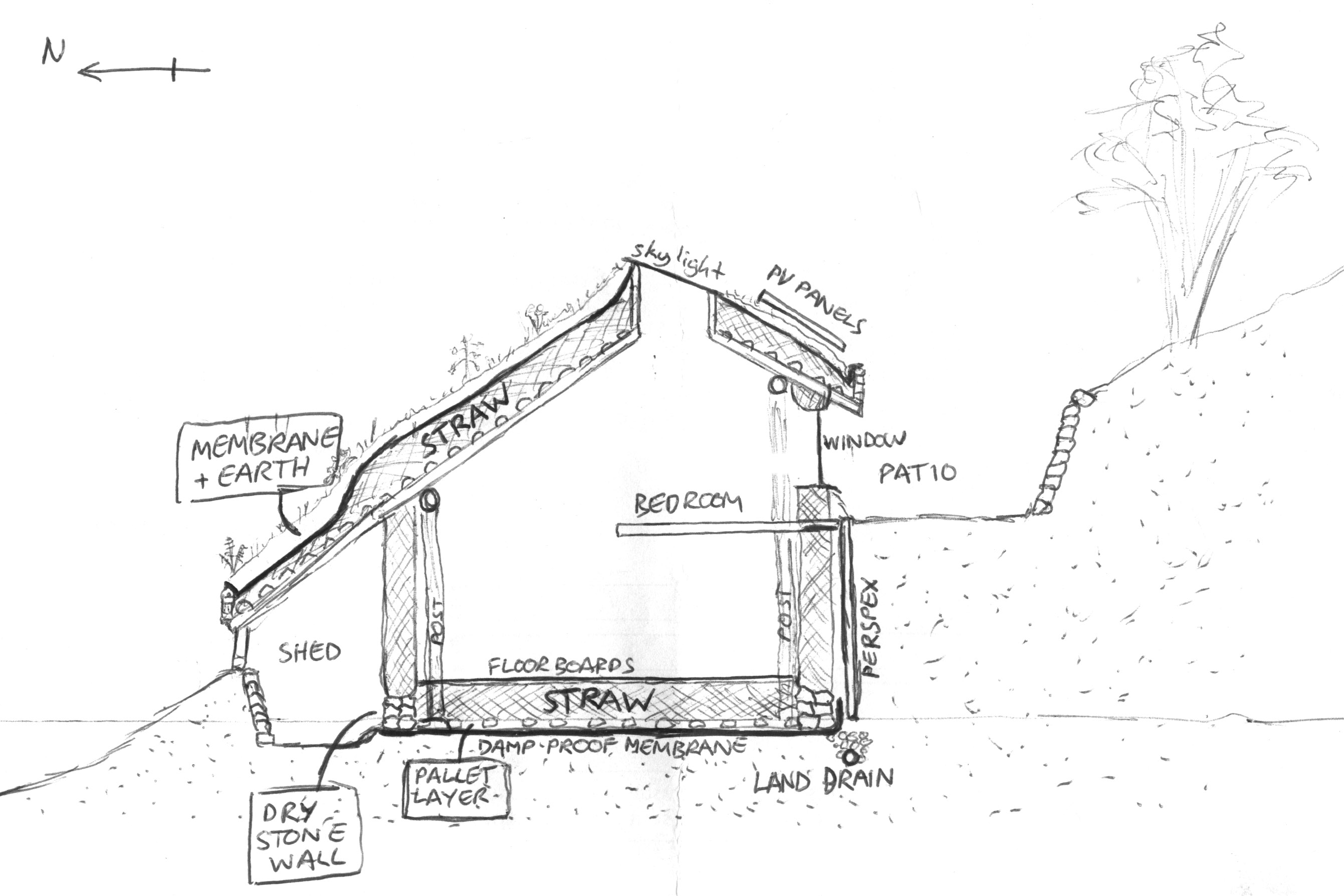 wofati eco building pics photos hobbit house plans